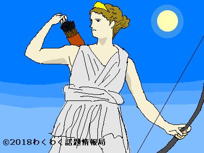 月の女神アルテミスのイラスト