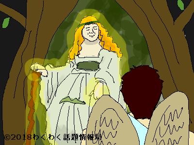 ゼヒュルスとフローラのイラスト