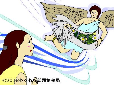 ゼフュルスとアネモネのイラスト