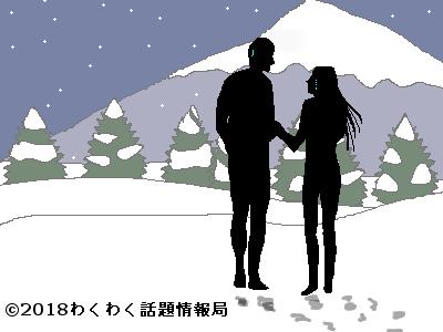雪のなかの男女のシルエットのイラスト